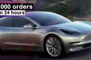 Tesla Model 3 Solds Out