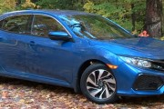 Honda Civic 2017 Hatchback Review: Sporty and Smooth; Finally Back in America!