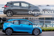 2017 Chevrolet BOLT EV vs. 2017 BMW i3 (94 Ah) comparison