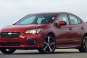 4K Review: 2017 Subaru Impreza Quick Drive